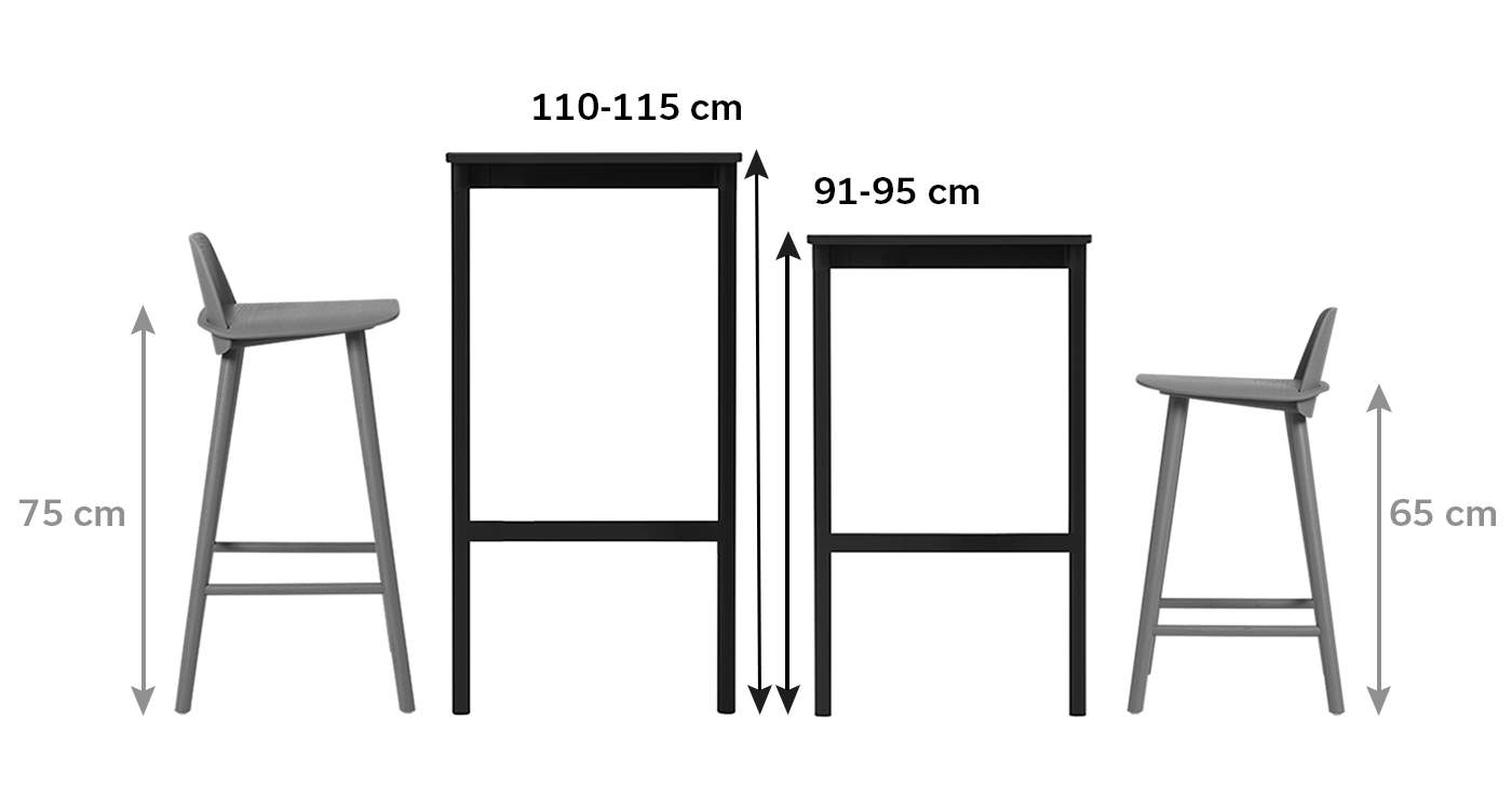 c6e860e2b5f4 Ako vybrať správnu výšku barové stoličky Ak máte teda klasický barový pult  ...